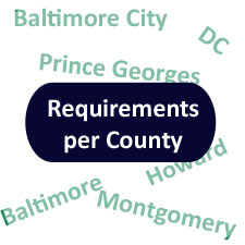 Local requirements and contact information